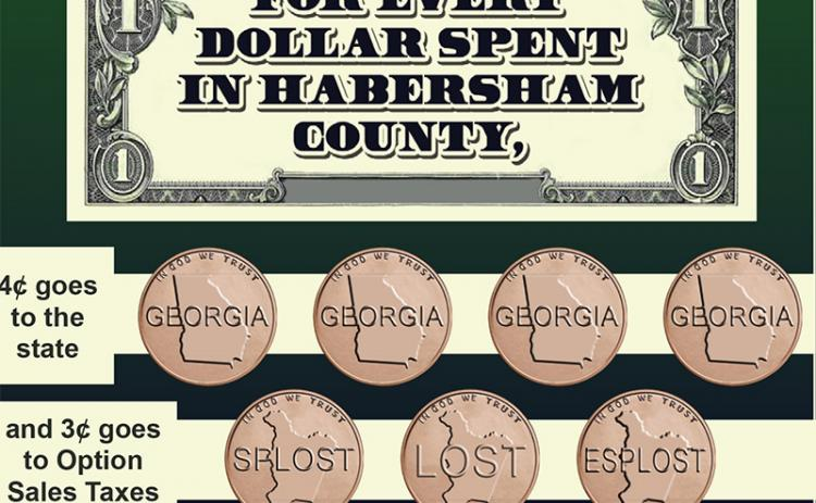 A look at sales tax in Habersham County